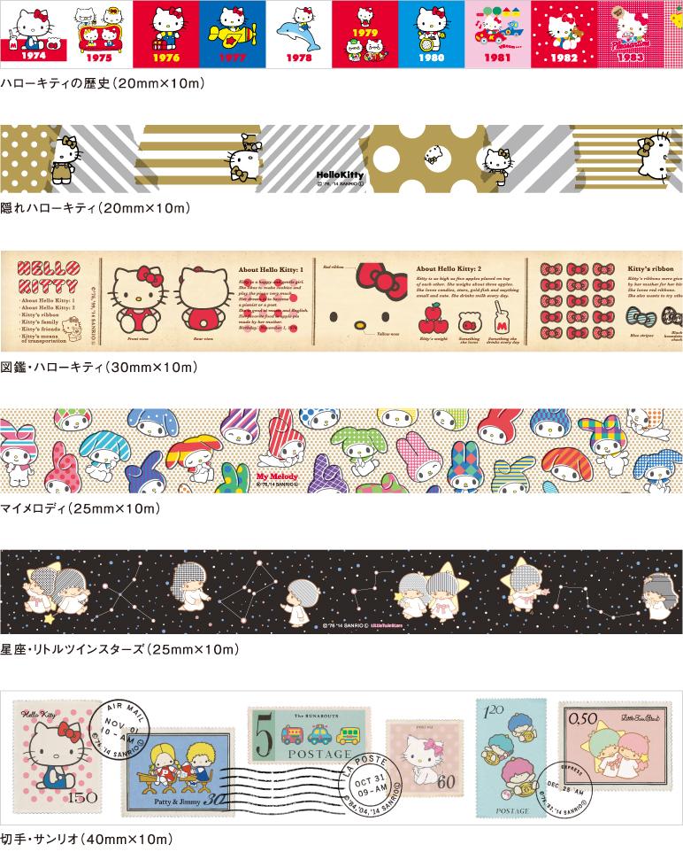日本MT紙膠帶走紅,將與三麗鷗推出聯名紙膠帶,Hello Kitty、美樂蒂、雙子星等當紅卡通都有,包括Hello Kitty各年代經典圖案、仿郵票設計卡通群星和雙子星星空版等,預計日本當地11/4發行。
