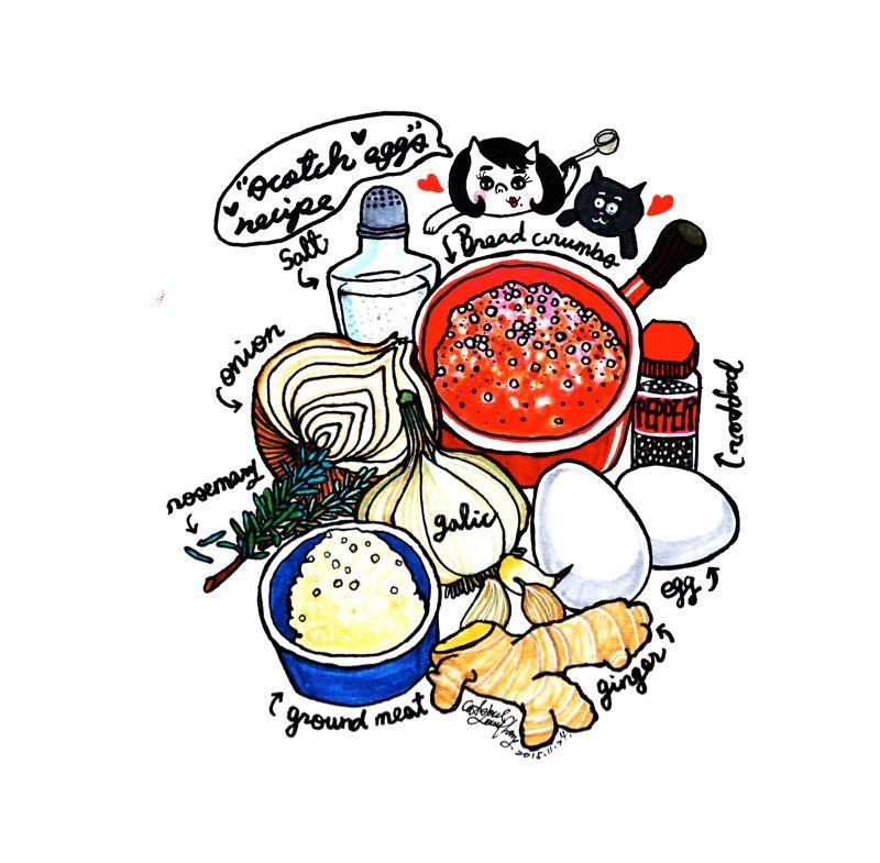 準備的材料有:半熟水煮蛋5個 、絞肉550g (可以選擇半牛半豬,看個人喜好)、洋蔥半顆切碎丁 、蒜末、麵包粉 40g、蛋1顆、白胡椒少許、鹽少許、迷迭香一根(沒有的話也無所謂)、嫩薑切碎丁。麵衣的部份:低筋麵粉適量、蛋液一顆、麵包粉適量、還有別忘了準備油來炸它喔。