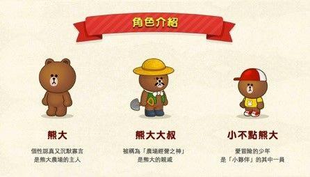 角色介紹,熊大是農場主人,熊大大叔負責指導他。還有各種「小夥伴」,他們是農場的居民。