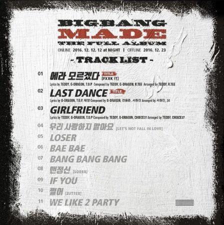 第三張正規專輯《MADE》歌單