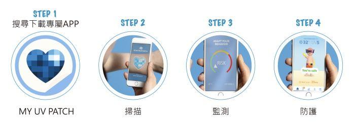 理膚寶水My UV PATCH智慧偵測貼片使用步驟